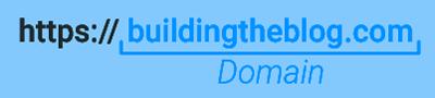 Domain Explanation Diagram
