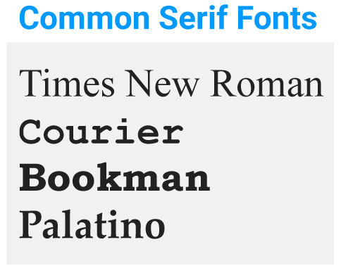 Common Serif Fonts Examples
