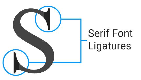 Serif Font Ligature Example