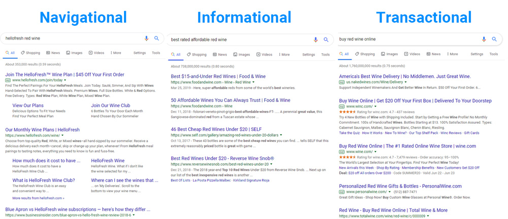 navigational vs transactional vs informational search types