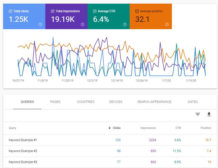 Google Search Console Performance Screenshot
