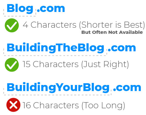 Domain Name Length Guidelines